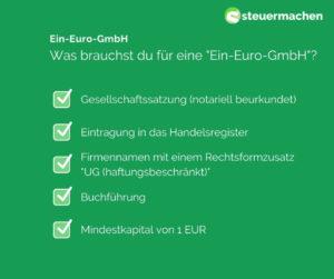 Ein-Euro-GmbH